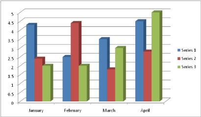 Advantages and disadvantages of graphical representation of data advantagesanddisadvantagesofgraphicalrepresentationofdatag ccuart Images