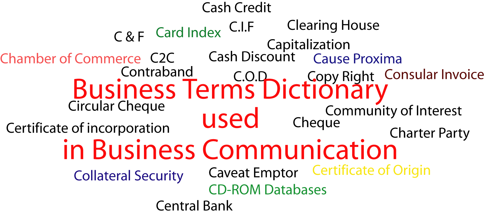 business_terms_dictionary_used_in_business_communication